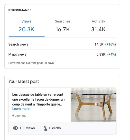 Page de statistiques Google My Business