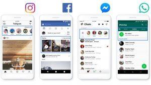 Publicité Facebook sur Messenger