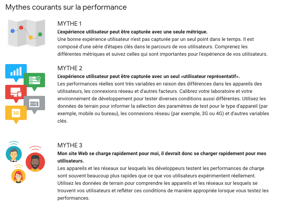mythes courants sur la performance de site web